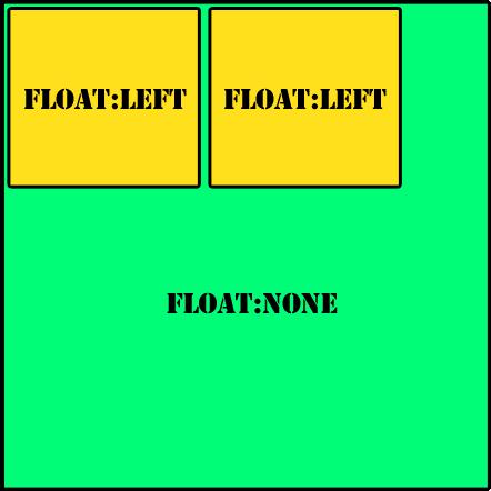 duas divs com float left